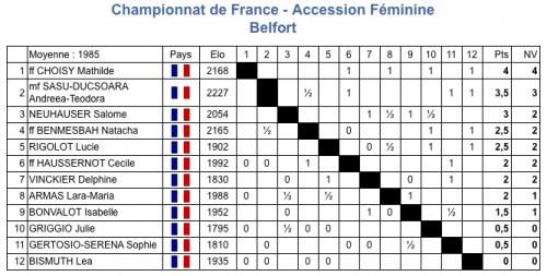 Accession féminine.jpg