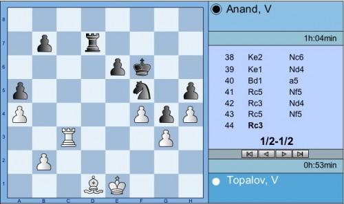 Topalov-Anand 5e partie.jpg