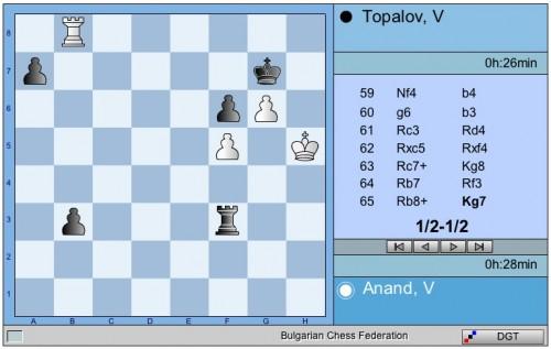 Anand-Topalov 11e partie.jpg