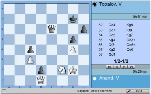 Anand-Topalov 7e partie.jpg