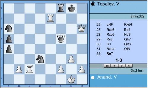 Anand-Topalov 4e partie.jpg