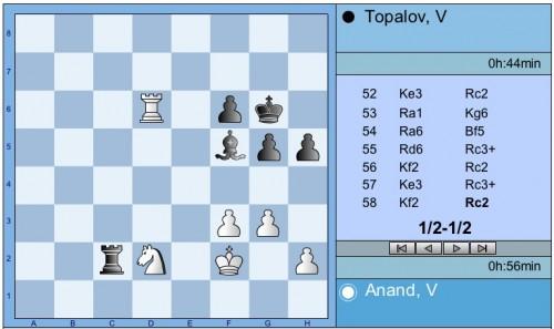 Anand-Topalov 6e partie.jpg