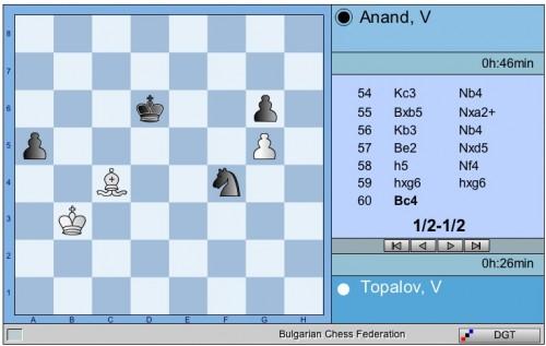 Topalov-Anand 10e partie.jpg